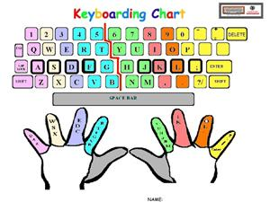Typing Practice as well Recyclilng likewise Keyboard as well File furthermore Move Arund The Worksheet With The Keyboard. on typing practice worksheets