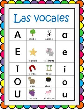 spanish vowel worksheets for kindergarten phonics worksheets multiple choice to print free. Black Bedroom Furniture Sets. Home Design Ideas